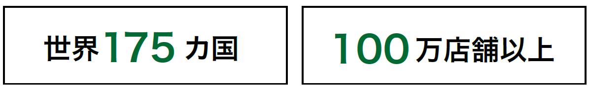 point4世界、店舗数の図
