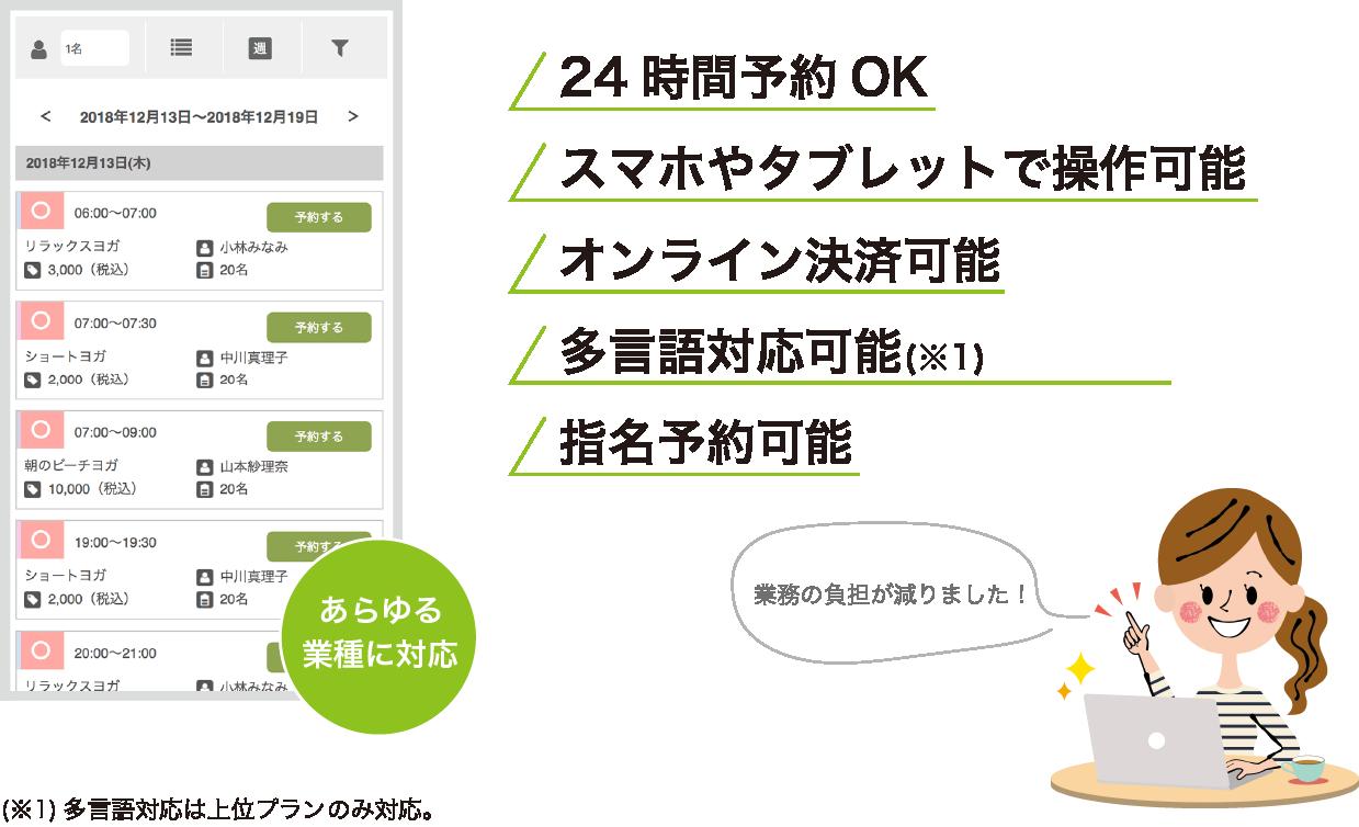クラウド型の予約管理システムイメージ画像